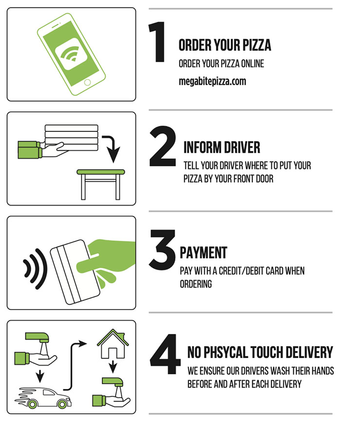 contactless delivery pizza